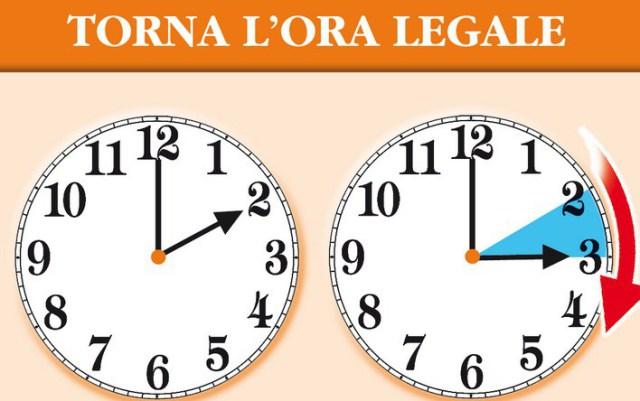 Torna l'ora legale: quando spostare le lancette dell'orologio?